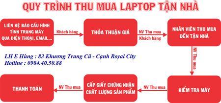 Chuyên Dàn Net,Máy Tính, Laptop Cũ Giá Cao 0984405088