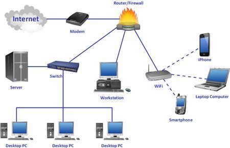 Dịch vụ sửa máy tính tại nhà Hà nội 24h