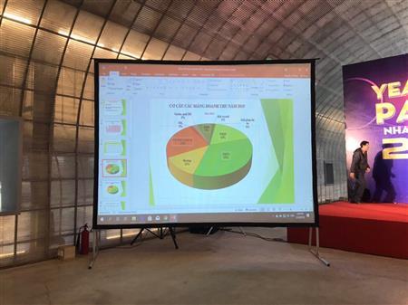 Công ty cho thuê âm thanh ánh sáng sân khấu giá rẻ