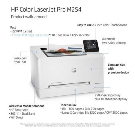 Máy in Laser màu HP Color Pro M254nw - chauapc.com.vn