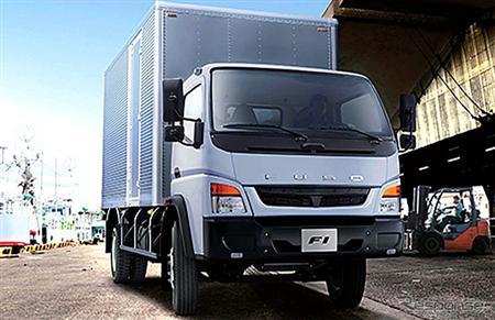 Bán các dòng xe tải Mitshubishi Fuso canter, Fi, Fj