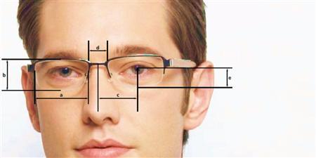 Lợi ích khi sử dụng kính cận chống ánh sáng xanh