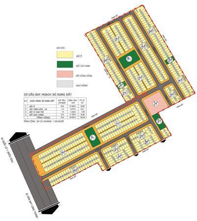 Đất nền 100m2 kdc ngân long, h. Long thành, tỉnh đồng nai. Giá bán 7tr/m2. Đã hoàn thiện hạ tầng.